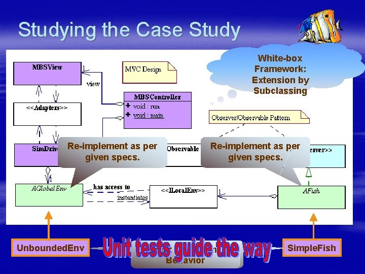 Studying the Case Study White-box Framework: Extension by Subclassing Re-implement as per given specs.