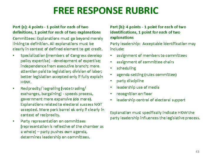 FREE RESPONSE RUBRIC Part (a): 4 points - 1 point for each of two