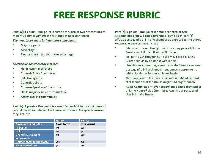 FREE RESPONSE RUBRIC Part (a): 2 points - One point is earned for each