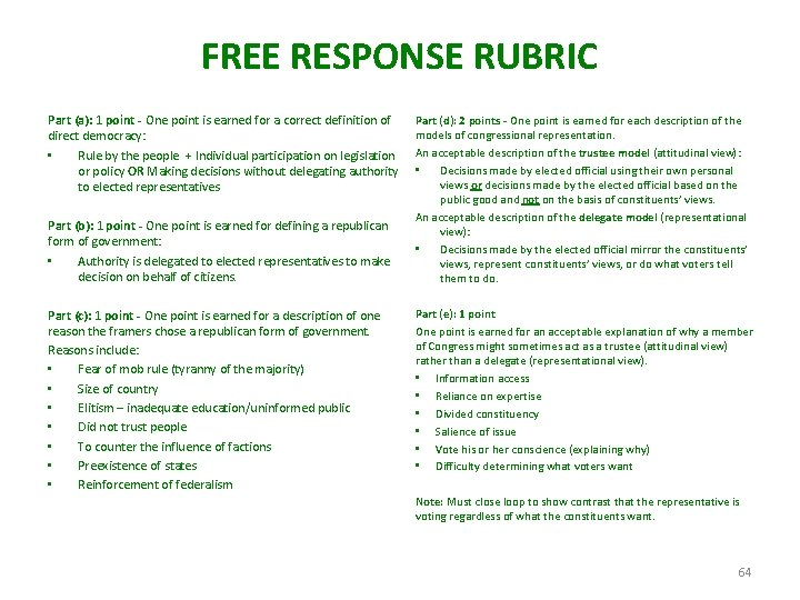 FREE RESPONSE RUBRIC Part (a): 1 point - One point is earned for a
