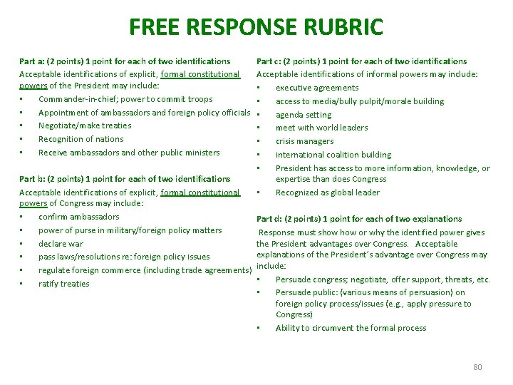 FREE RESPONSE RUBRIC Part a: (2 points) 1 point for each of two identifications