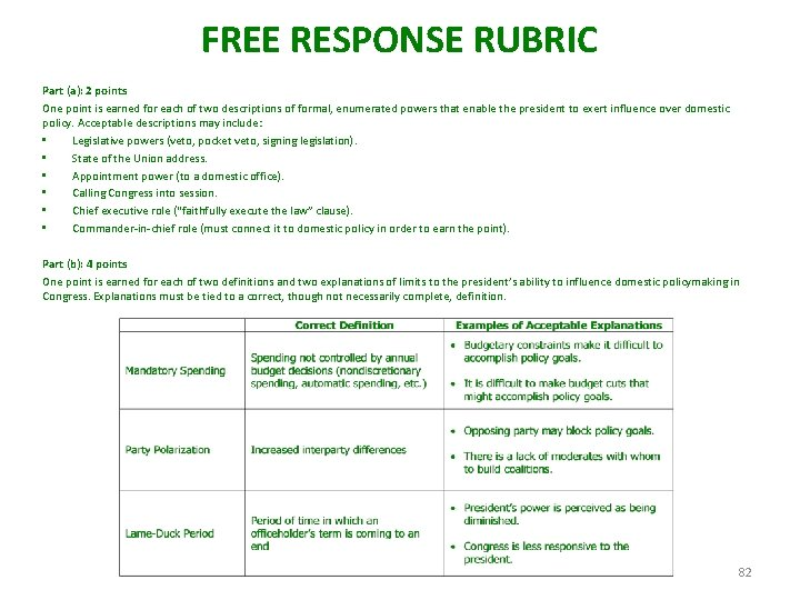 FREE RESPONSE RUBRIC Part (a): 2 points One point is earned for each of