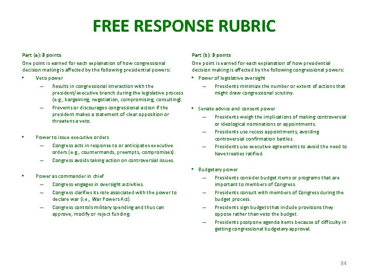 FREE RESPONSE RUBRIC Part (a): 3 points One point is earned for each explanation