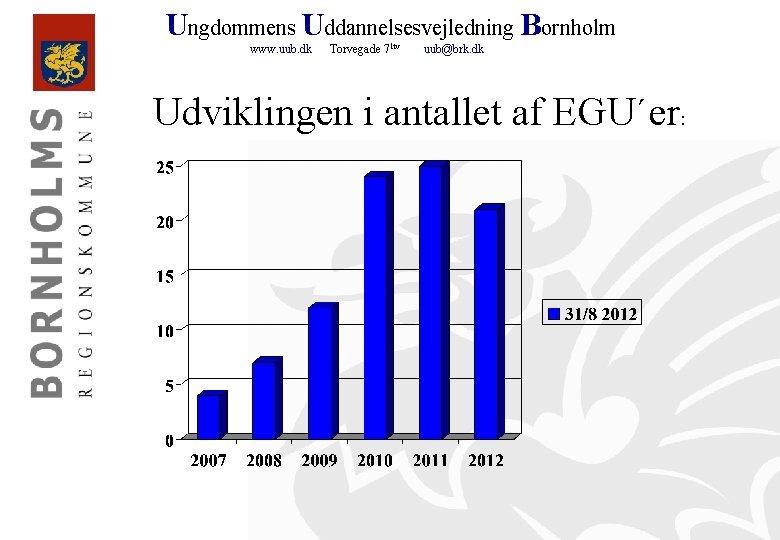 Ungdommens Uddannelsesvejledning Bornholm www. uub. dk Torvegade 71 tv uub@brk. dk Udviklingen i antallet