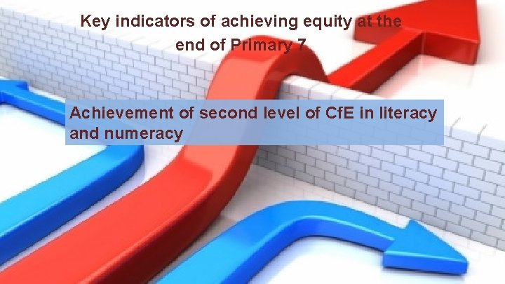 Key indicators of achieving equity at the end of Primary 7 Achievement of second
