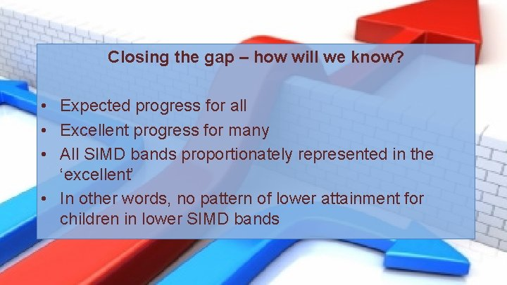 Closing the gap – how will we know? • Expected progress for all •