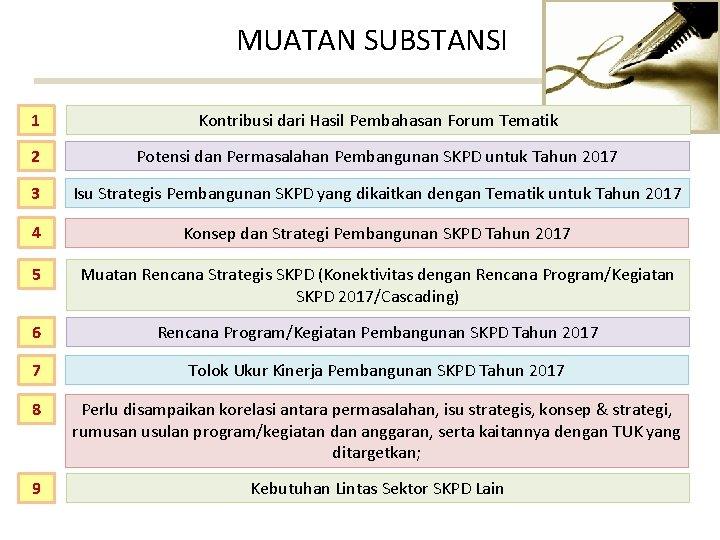 MUATAN SUBSTANSI 1 Kontribusi dari Hasil Pembahasan Forum Tematik 2 Potensi dan Permasalahan Pembangunan