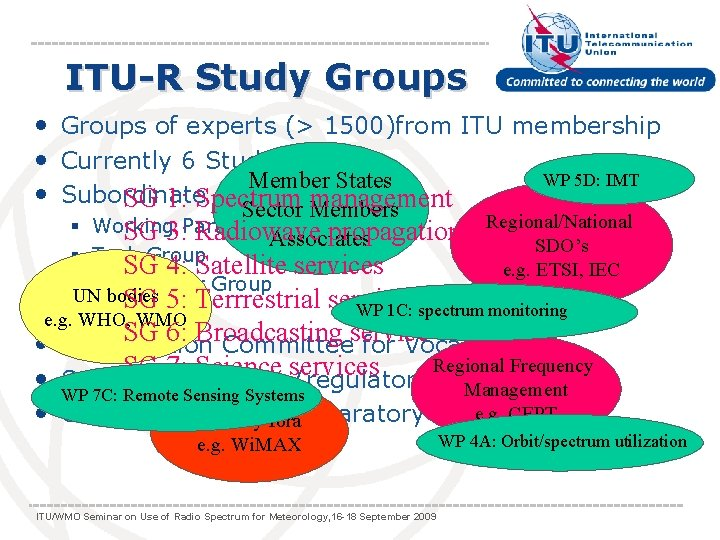 ITU-R Study Groups • Groups of experts (> 1500)from ITU membership • Currently 6