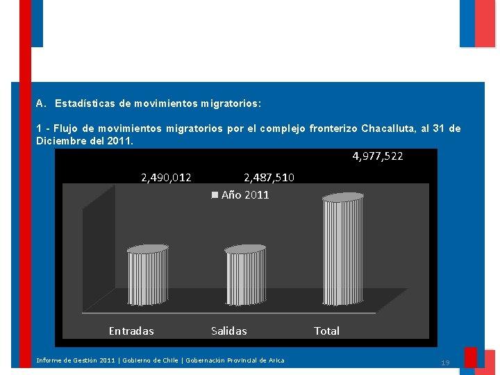 A. Estadísticas de movimientos migratorios: 1 - Flujo de movimientos migratorios por el complejo