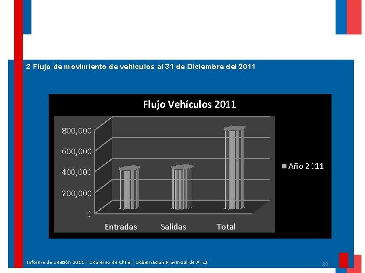 2 Flujo de movimiento de vehículos al 31 de Diciembre del 2011 Flujo Vehículos