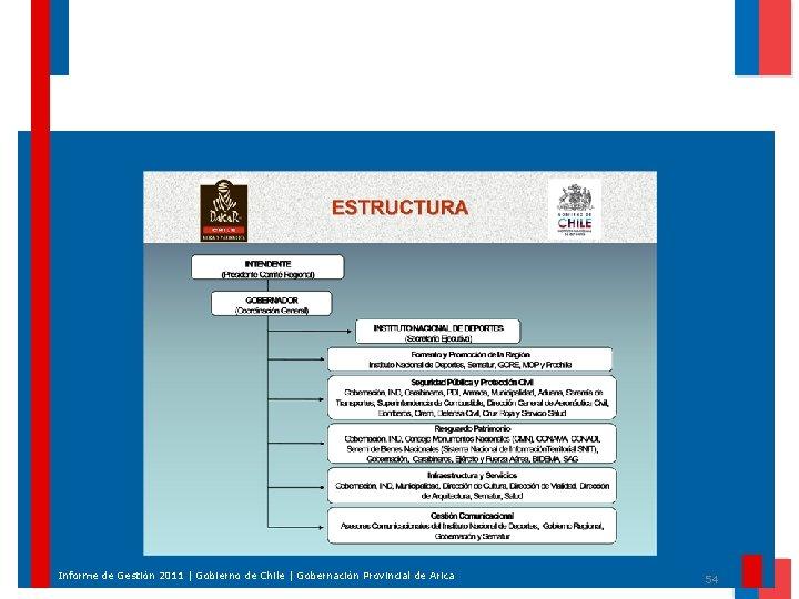 Informe de Gestión 2011 | Gobierno de Chile | Gobernación Provincial de Arica 54
