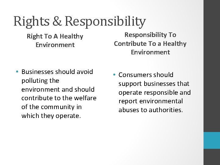 Rights & Responsibility Right To A Healthy Environment • Businesses should avoid polluting the