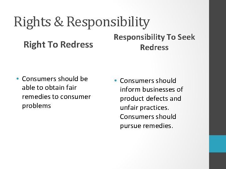 Rights & Responsibility Right To Redress • Consumers should be able to obtain fair