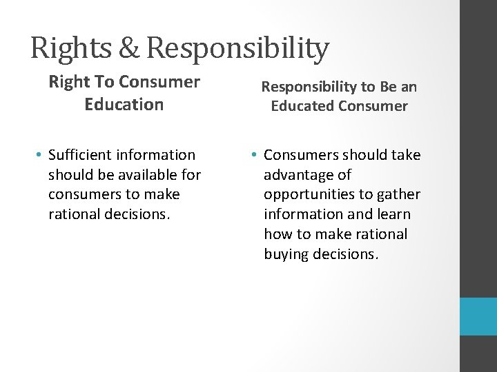 Rights & Responsibility Right To Consumer Education Responsibility to Be an Educated Consumer •