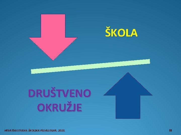 ŠKOLA DRUŠTVENO OKRUŽJE HRVATSKI STUDIJI, ŠKOLSKA PEDAGOGIJA, 2019. 18