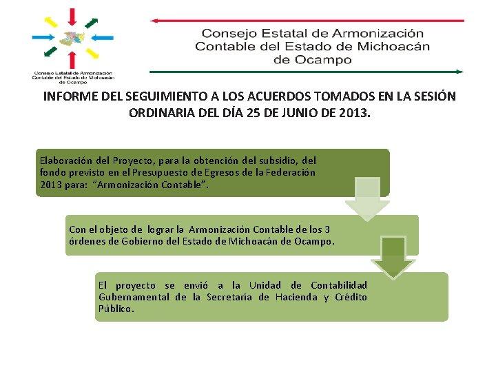 INFORME DEL SEGUIMIENTO A LOS ACUERDOS TOMADOS EN LA SESIÓN ORDINARIA DEL DÍA 25