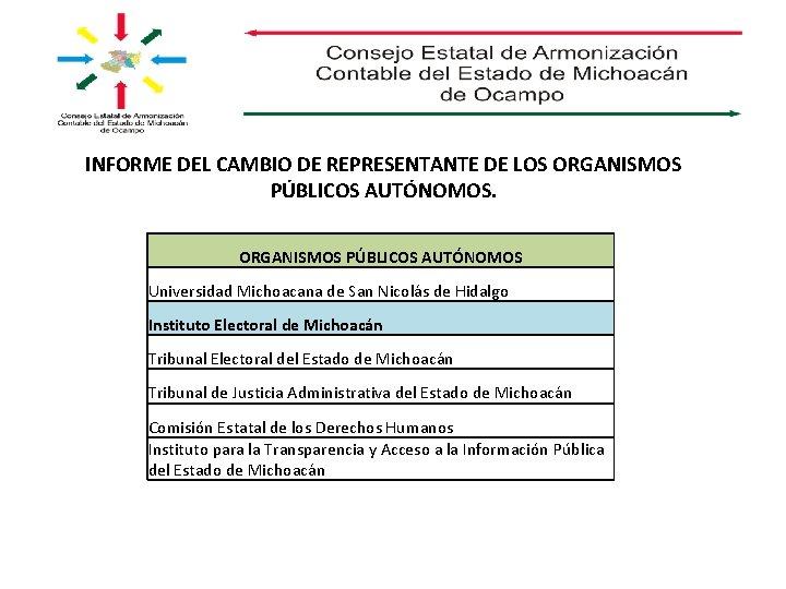 INFORME DEL CAMBIO DE REPRESENTANTE DE LOS ORGANISMOS PÚBLICOS AUTÓNOMOS Universidad Michoacana de San