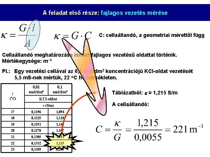 A feladat első része: fajlagos vezetés mérése C: cellaállandó, a geometriai mérettől függ Cellaállandó