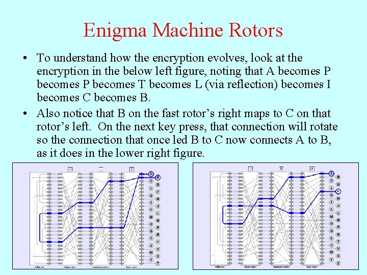 Enigma Machine Rotors • To understand how the encryption evolves, look at the encryption