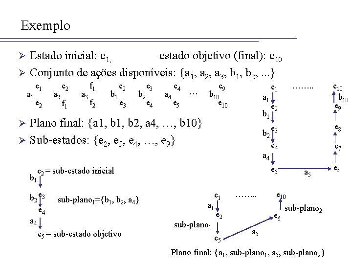 Exemplo Estado inicial: e 1, estado objetivo (final): e 10 Ø Conjunto de ações