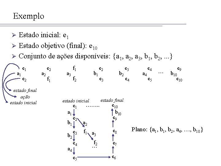 Exemplo Estado inicial: e 1 Ø Estado objetivo (final): e 10 Ø Conjunto de