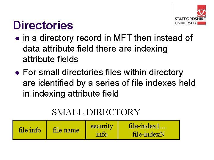 Directories l l in a directory record in MFT then instead of data attribute