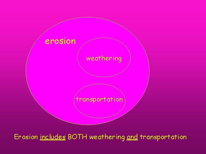 erosion weathering transportation Erosion includes BOTH weathering and transportation
