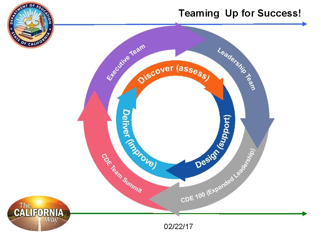 Teaming Up for Success! 02/22/17