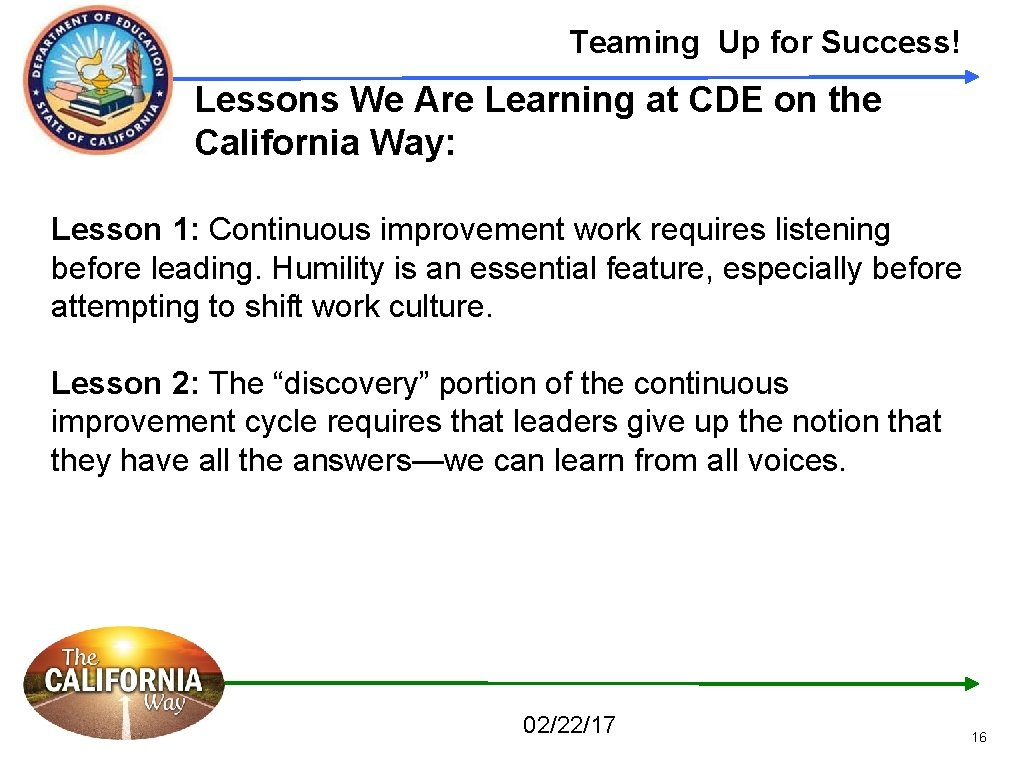 Teaming Up for Success! Lessons We Are Learning at CDE on the California Way: