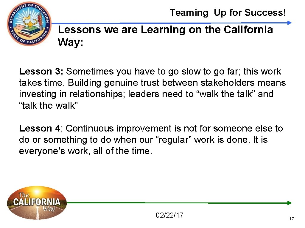 Teaming Up for Success! Lessons we are Learning on the California Way: Lesson 3: