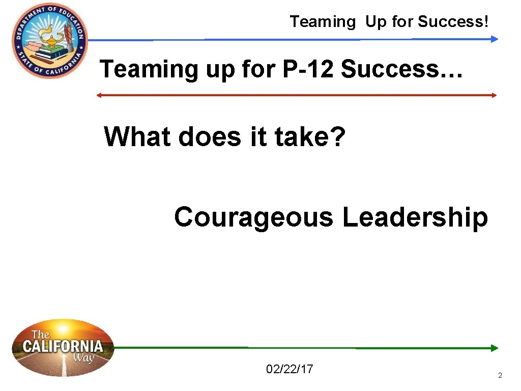 Teaming Up for Success! Teaming up for P-12 Success… What does it take? Courageous