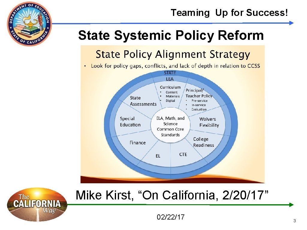 """Teaming Up for Success! State Systemic Policy Reform Mike Kirst, """"On California, 2/20/17"""" 02/22/17"""