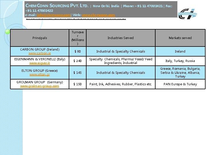 CHEMCONN SOURCING PVT. LTD. | New Delhi, India | Phone: +91 11 47002421 |