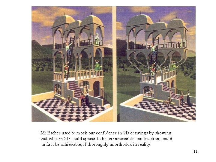 Mr Escher used to mock our confidence in 2 D drawings by showing that