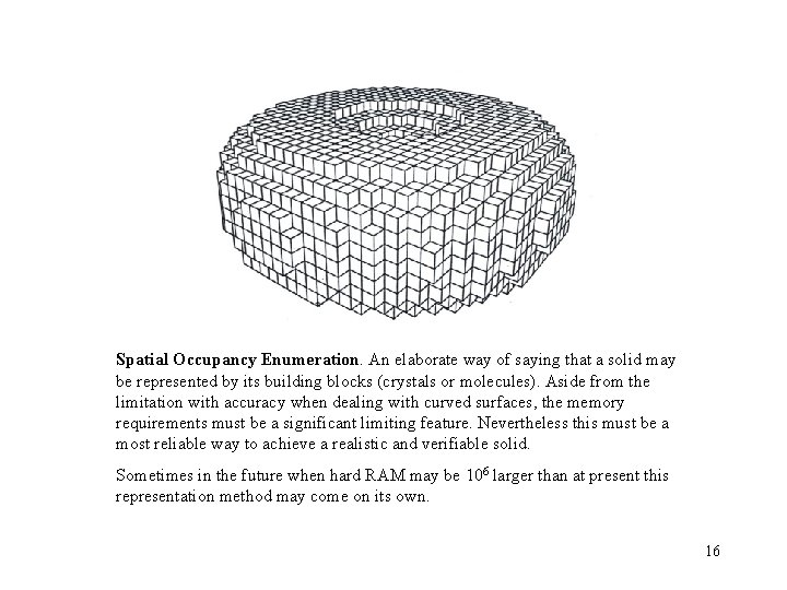 Spatial Occupancy Enumeration. An elaborate way of saying that a solid may be represented