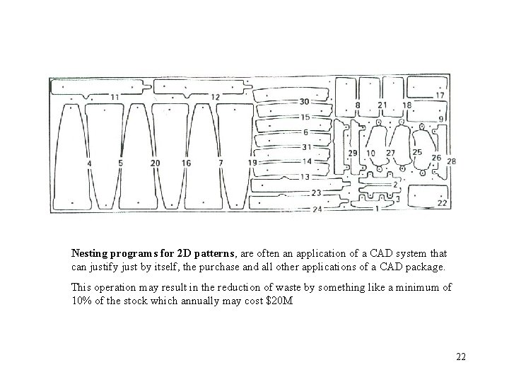 Nesting programs for 2 D patterns, are often an application of a CAD system
