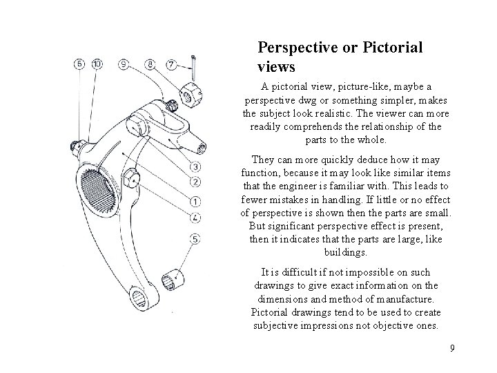Perspective or Pictorial views A pictorial view, picture-like, maybe a perspective dwg or something
