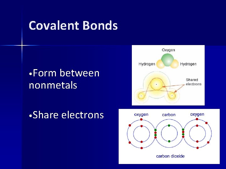 Covalent Bonds • Form between nonmetals • Share electrons