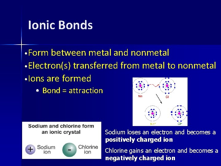 Ionic Bonds • Form between metal and nonmetal • Electron(s) transferred from metal to