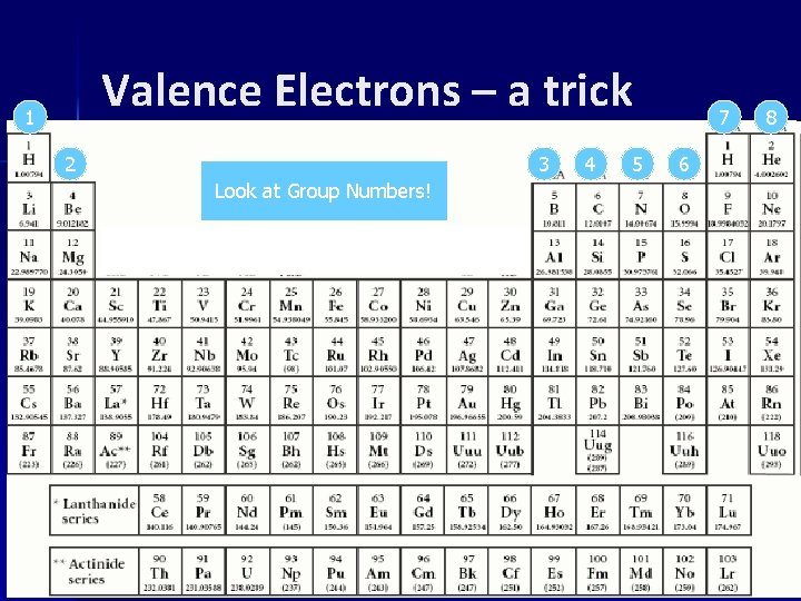 Valence Electrons – a trick 1 2 3 Look at Group Numbers! 4 5