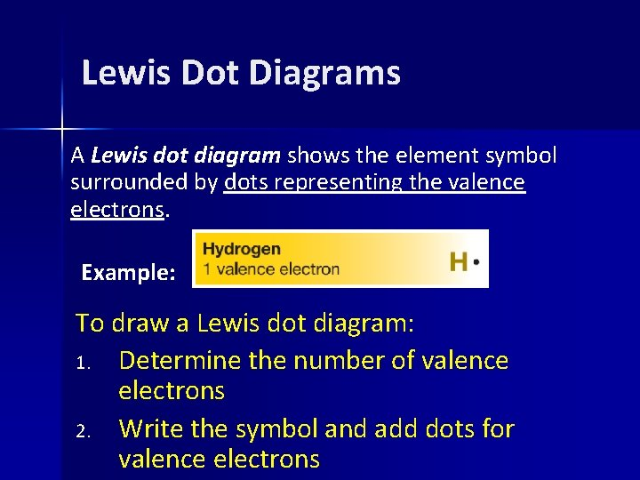 Lewis Dot Diagrams A Lewis dot diagram shows the element symbol surrounded by dots