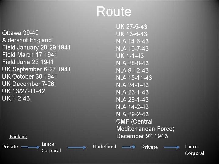 Route Ottawa 39 -40 Aldershot England Field January 28 -29 1941 Field March 17