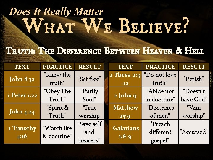 Does It Really Matter What We Believe? Truth: The Difference Between Heaven & Hell