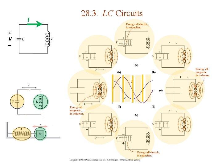 I + V 28. 3. LC Circuits