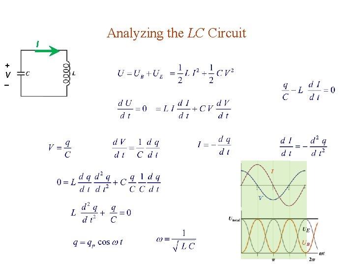 I + V Analyzing the LC Circuit