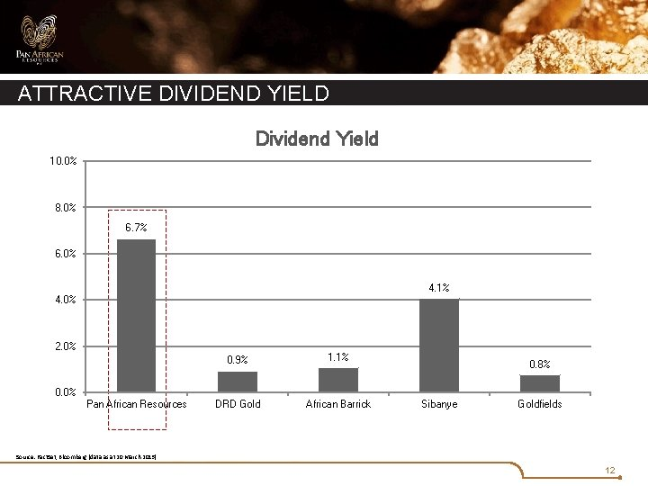 ATTRACTIVE DIVIDEND YIELD Dividend Yield 10. 0% 8. 0% 6. 7% 6. 0% 4.