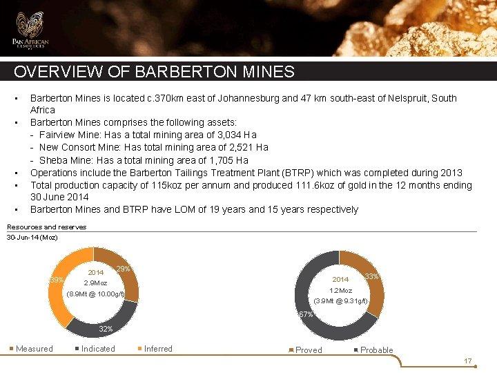 OVERVIEW OF BARBERTON MINES • • • Barberton Mines is located c. 370 km