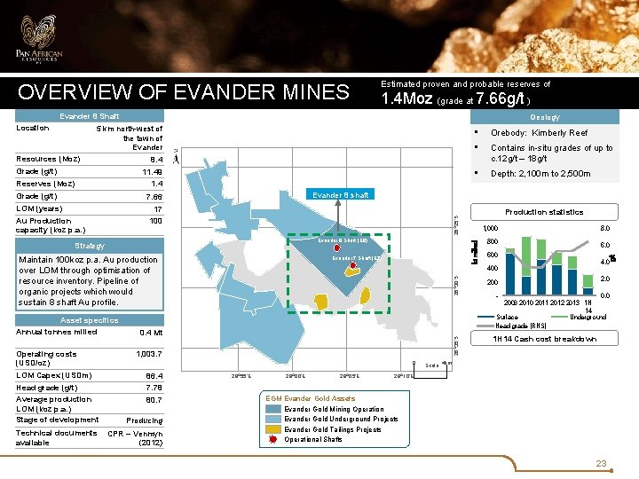 OVERVIEW OF EVANDER MINES Estimated proven and probable reserves of 1. 4 Moz (grade