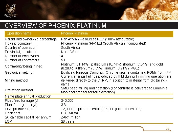 OVERVIEW OF PHOENIX PLATINUM Operation name Parent and ownership percentage Holding company Country of