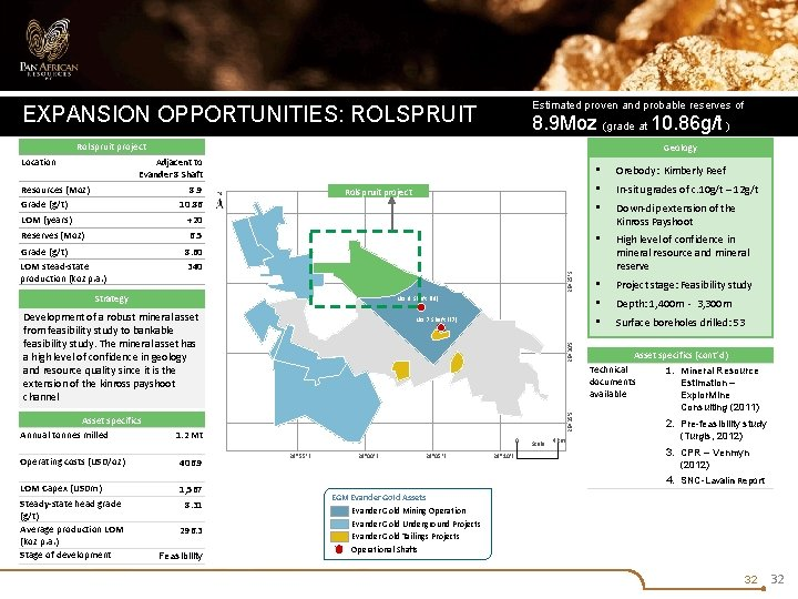 Estimated proven and probable reserves of EXPANSION OPPORTUNITIES: ROLSPRUIT 8. 9 Moz (grade at